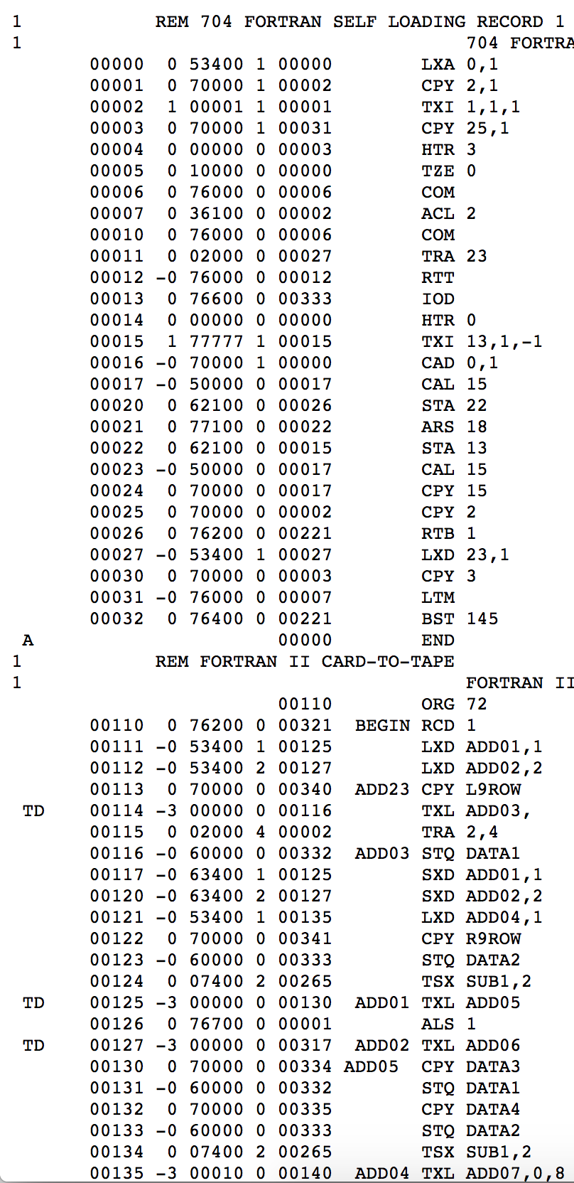 Part of source for the Fortran II compiler for IBM 704.